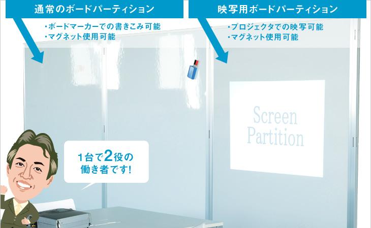 映写用ホワイトボードパーテーション使用例画像。