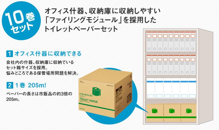 市販品の約3倍、205mの備蓄用トイレットペーパー10ロール入り。